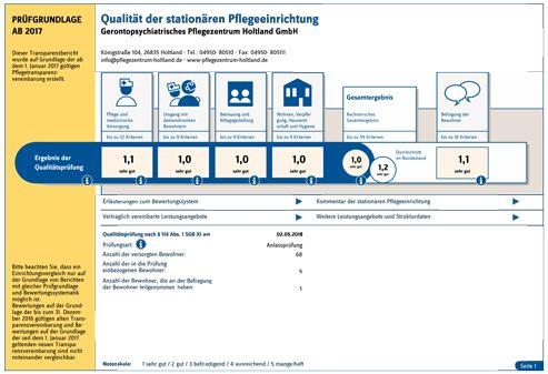 MDK-Transparenzbericht-02.05.2018